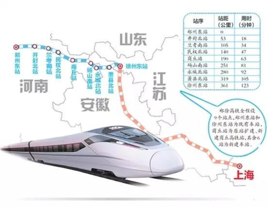 △郑徐高铁牵动着多条线路,很多车次需要进行调整