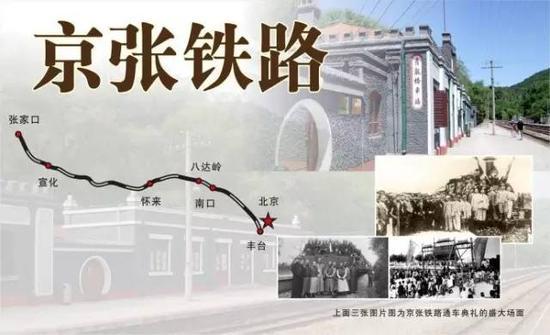 老京张铁路线路(资料图)