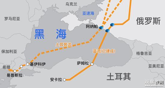 俄罗斯经过黑海向土耳其供气的管道项目