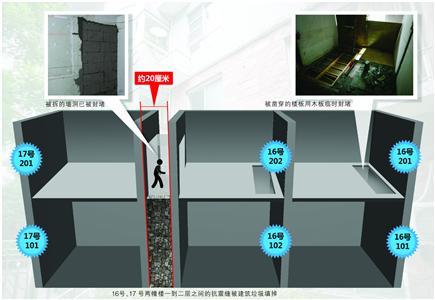 上海一小区业主被指野蛮装修:破墙、填抗震缝