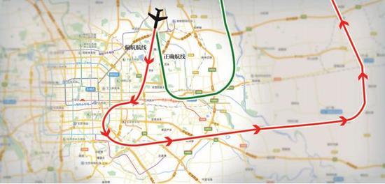 飞行轨迹图