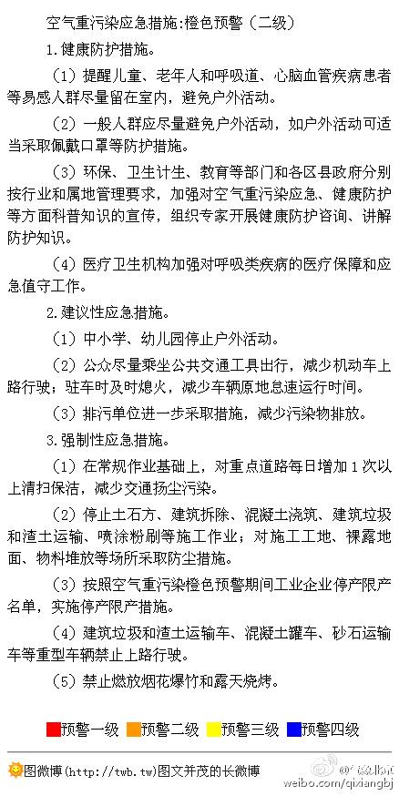 北京发布空气重污染橙警 17日中学停止户外活动
