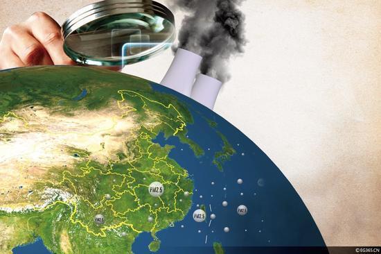 5省份问责超2600人 中央环保督察传递了啥信号