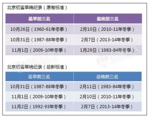 图据中国天气网