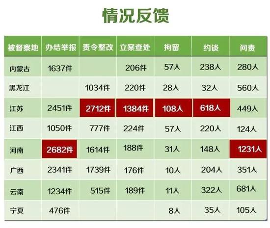 河南省人口统计_河南省人口最多