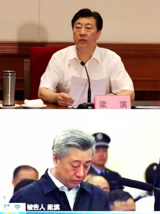 上:河北省委原常委、省委组织部长梁斌出席会议 下:梁斌接受庭审