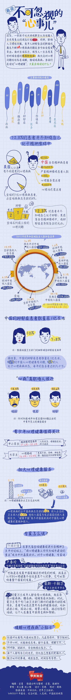 数读中国人心理健康:抑郁症患者约1亿人