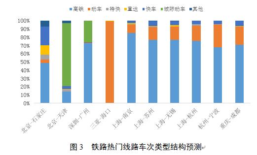 【中国中車・鉄路総公司】中国高速鉄道CRH15 [無断転載禁止]©2ch.netYouTube動画>32本 ->画像>30枚