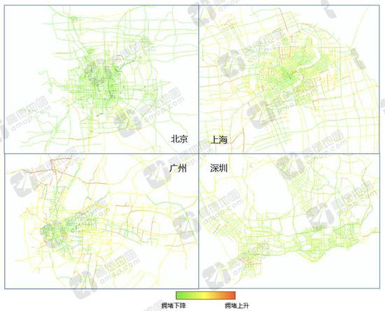 ▲2016年11月后,一线城市城区拥堵下降,郊区上升