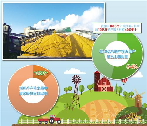 图为中粮生化能源(榆树)有限公司正在组织收购玉米。经济日报记者 刘 慧摄