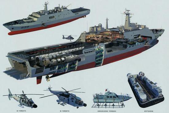 """071型登陆舰可携带3艘""""野马""""气垫船"""
