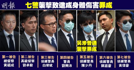 7名被告警员 香港明报图