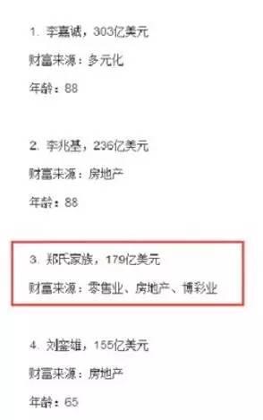 ▲图片来源:福布斯中文网