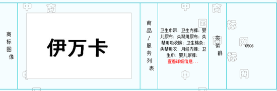 ▲图片来源:中国商标网