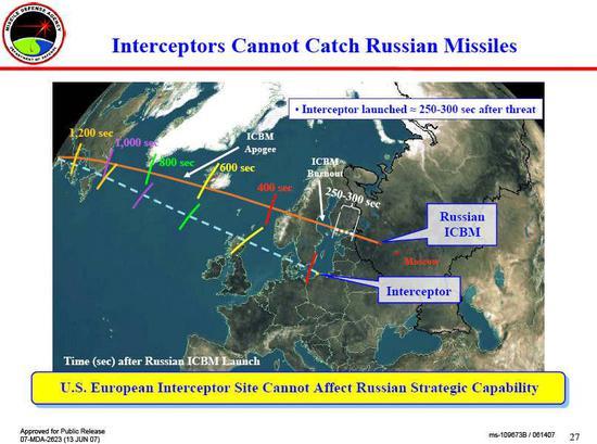 研究机构称此前导弹防御系统无法拦截俄罗斯洲际导弹