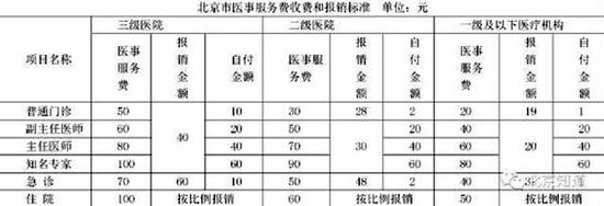 北京赛车开奖数据