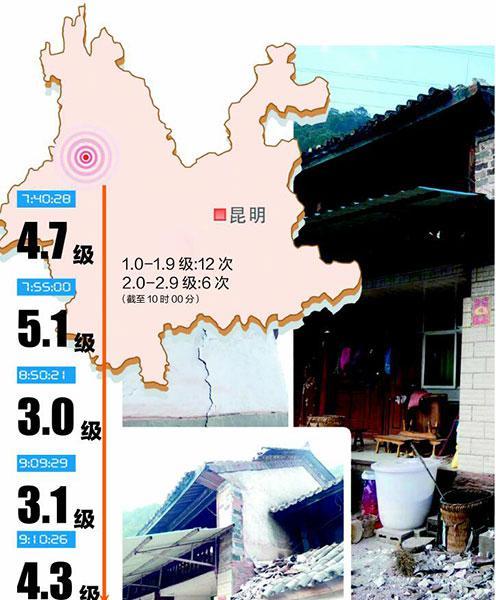 27日,云南年夜理白族自治州漾濞彝族自治县普坪村,局部平易近房在地动中受损。新华社 图
