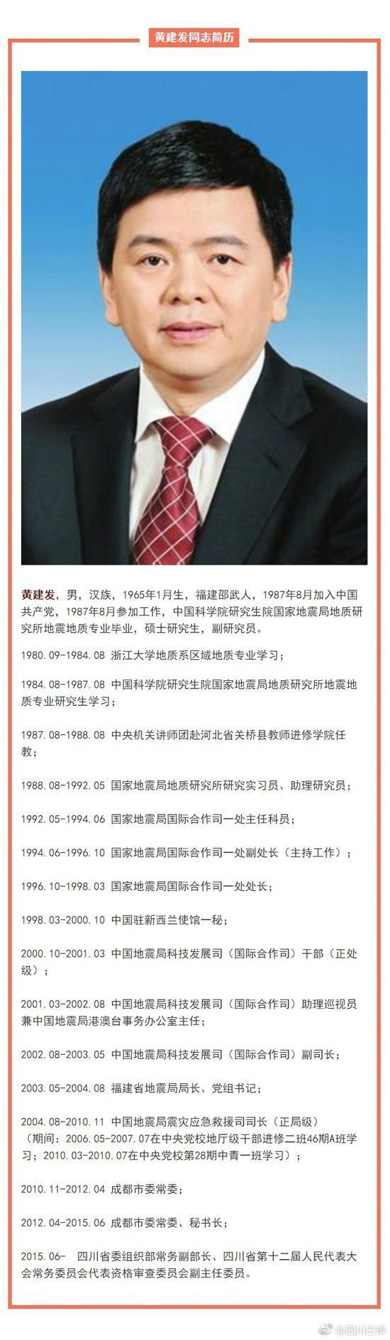 北京赛车彩票是哪一年发行的