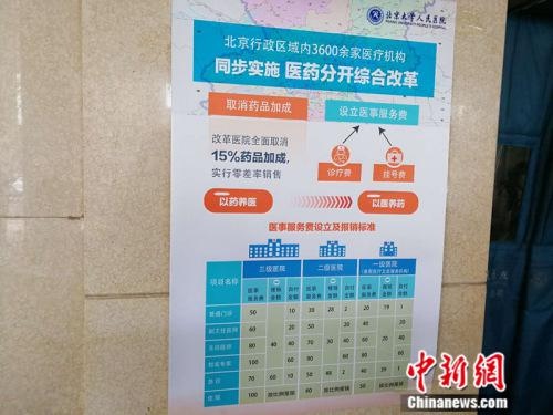 前段时间,北京大学人民医院在门诊楼外张贴出医药分开综合改革宣传海报。中新网记者 张尼 摄