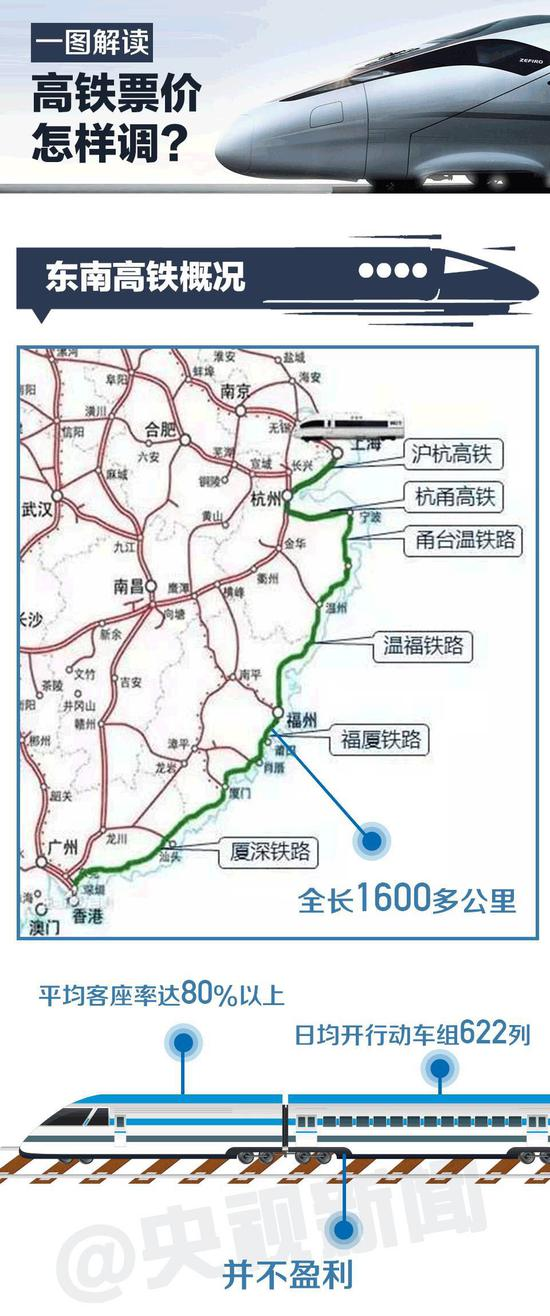 北京赛车新手教程