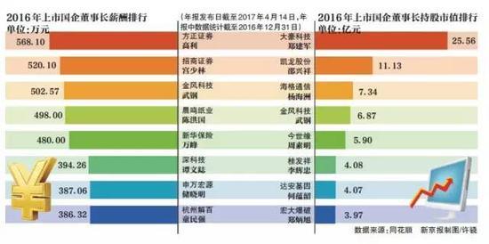 北京pk10赛车七字决