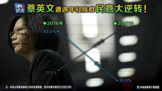北京赛车pk10程序源码