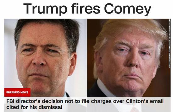 美国CNN头条
