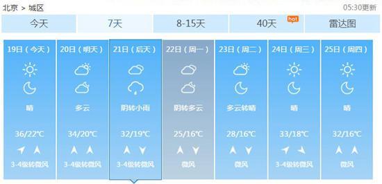 北京将来7每天气预告。