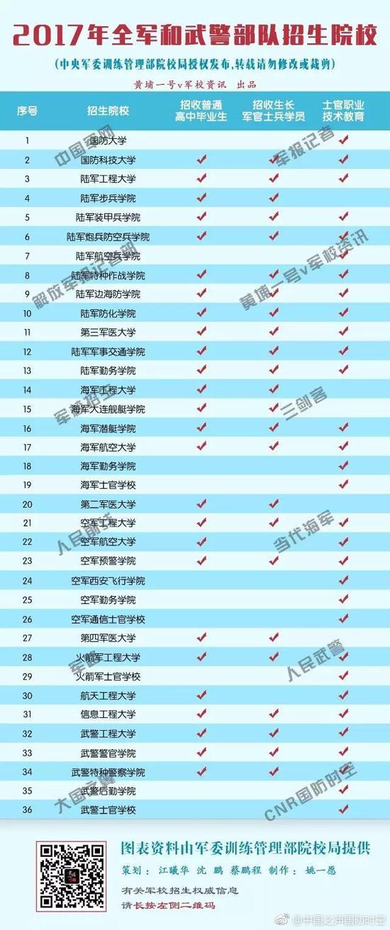 北京赛车pk10历史记录