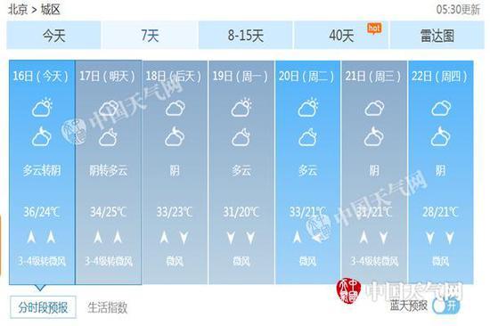 北京未来七天天气预报。