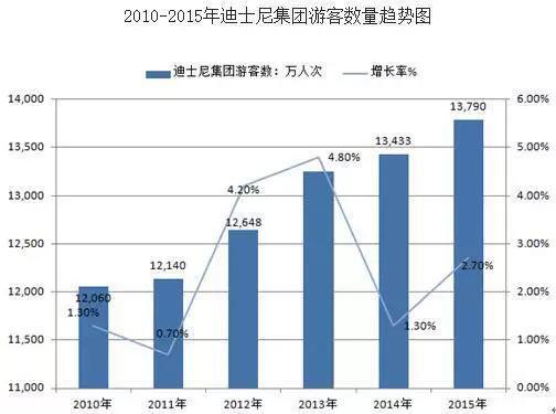 ▲数据来源:中国产业信息网