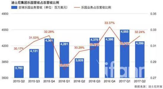 ▲图片来源:199IT 中文互联网数据资讯中心