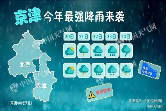 江南华南强降雨连续 南方旱区多雷阵雨