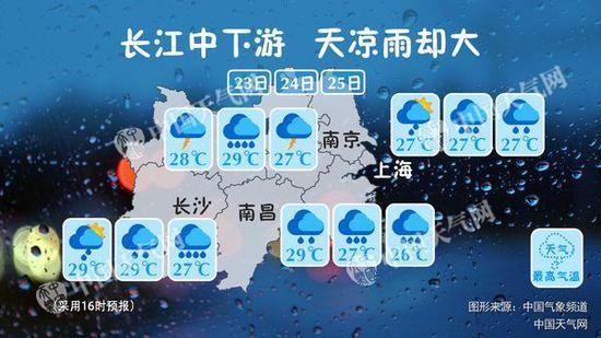今起长江中下游迎今年来最大范围强降雨