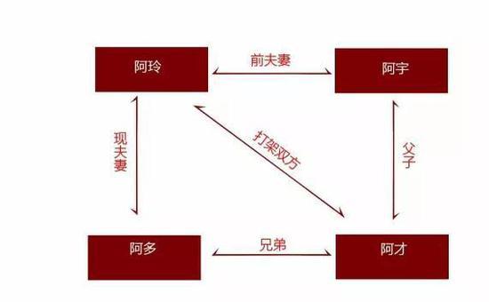 北京赛车pk10定位胆选怎么玩才能赢