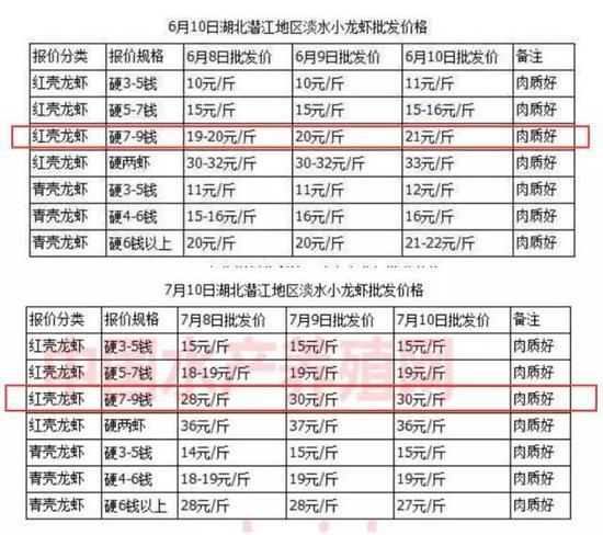 ▲图片来源:中国水产养殖网