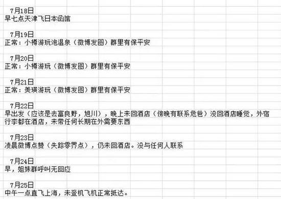 """▲危秋洁家人及朋友整理的日程表(图中""""保平安""""应为""""报平安"""")"""