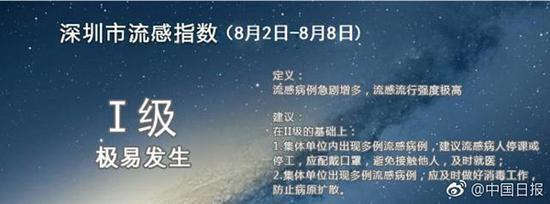 国家卫计委回应香港流感疫情:病毒未变异