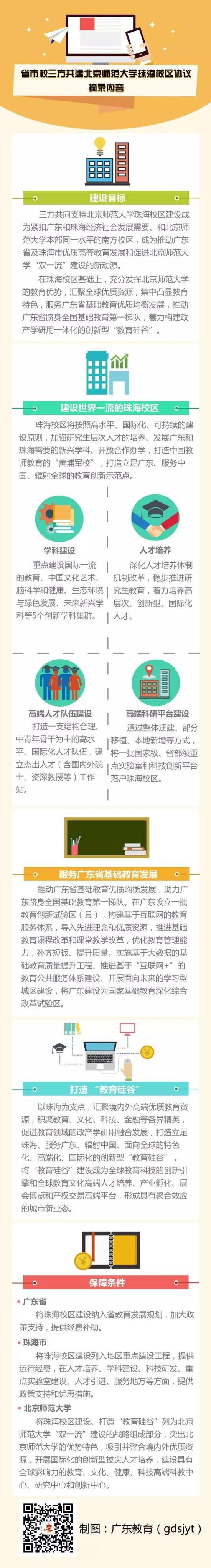 图片起源:广东教导微信大众号