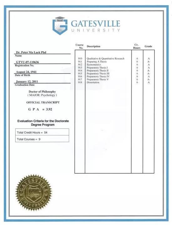 记者买得的假学位证书