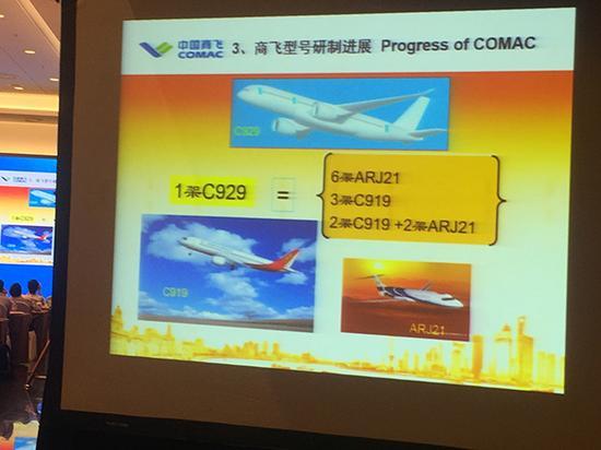 CR929飞机与C919、ARJ21飞机重量对比图。澎湃新闻记者 姚晓岚 摄