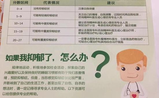 国际通用的抑郁症自我评估表(可自我评估是否有抑郁症状,如需确诊需要前往医疗机构经专家鉴定)  上海精神卫生中心提供
