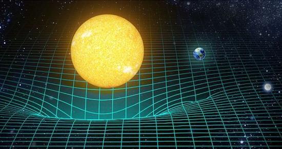 引力波表示图