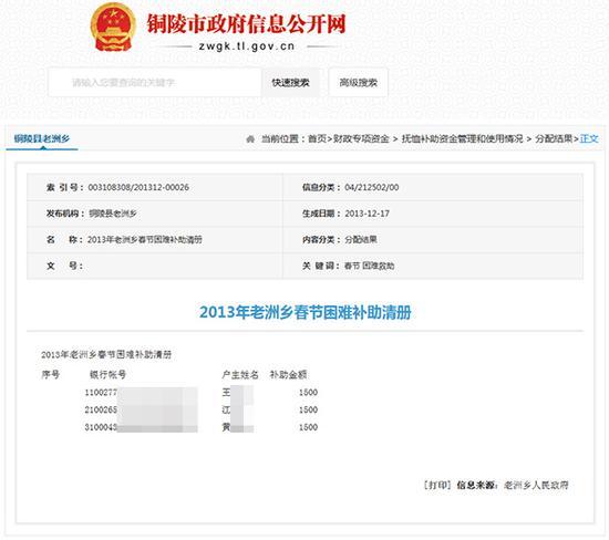 义安区老洲乡政府发布的《2013年老洲乡春节困难补助清册》网页截图。 图片系澎湃新闻基于保护隐私需要打码,原页面没有打码。