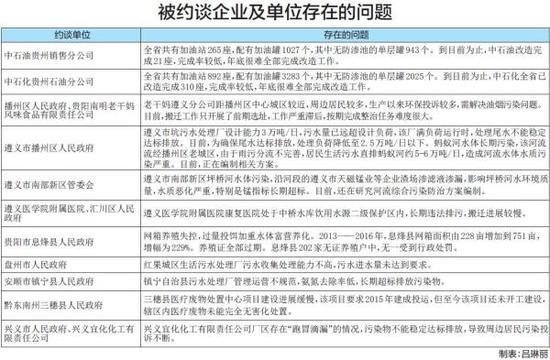 贵州发布微信公众号 图
