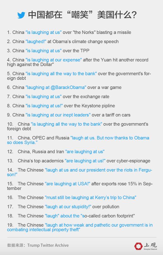 特朗普当选总统后对中国态度积极转变