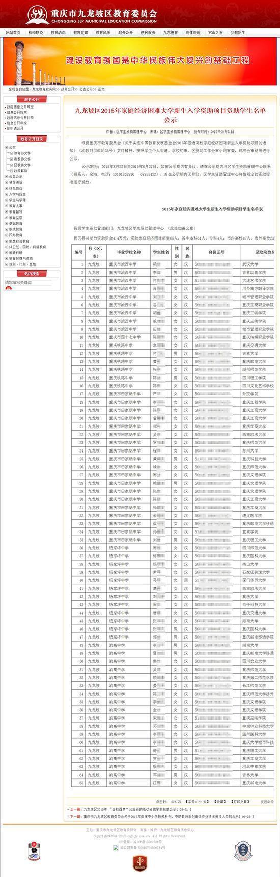 九龙坡区学生资助治理中央2015年8月21日在九龙坡区教委官网公布《九龙坡区2015年家庭经济难题大学新生入学资助项目资助学生名单公示》。图片系汹涌新闻基于掩护隐私需要打码,原页面没有打码。