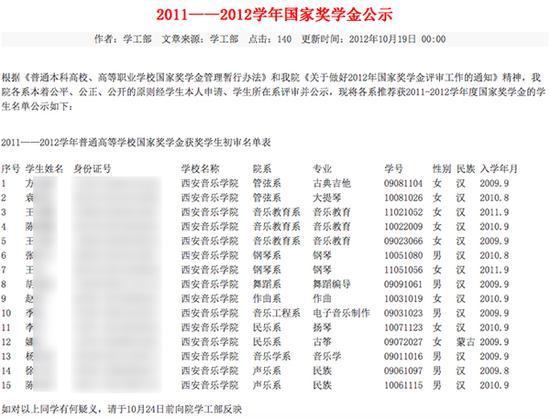 安音乐学院2011-2012学年国家奖学金获奖学生初审名单表。图片系汹涌新闻基于掩护隐私需要打码,原页面没有打码。