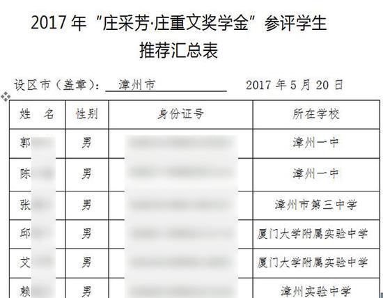 """漳州市教育信息网在2017年5月27日宣布了《2017年""""庄采芳•庄重文奖学金""""参评学生推荐汇总表》。图片系汹涌新闻基于掩护隐私需要打码,原页面没有打码。"""
