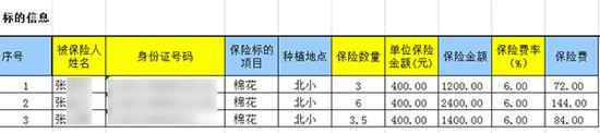衡水市冀州区政府办公室于2017年8月23日发布的《冀州区码头李镇数个村庄多名村民2017年棉花承保清单》。图片系澎湃新闻基于保护隐私需要打码,原页面没有打码。